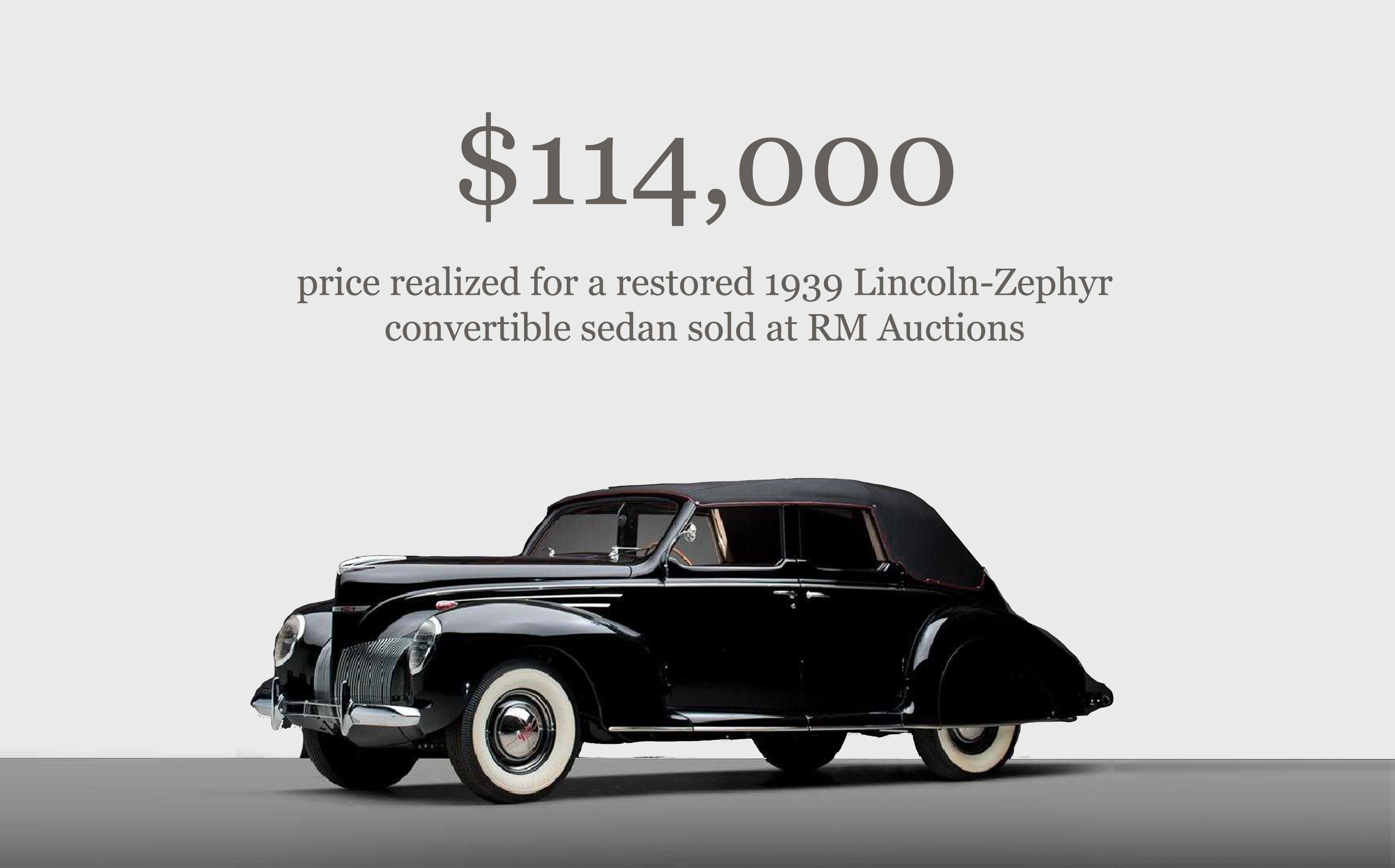 $114,000 price realized for a estored 1939 Lincoln-Zephyr convertible sedan sold at RM Auctions